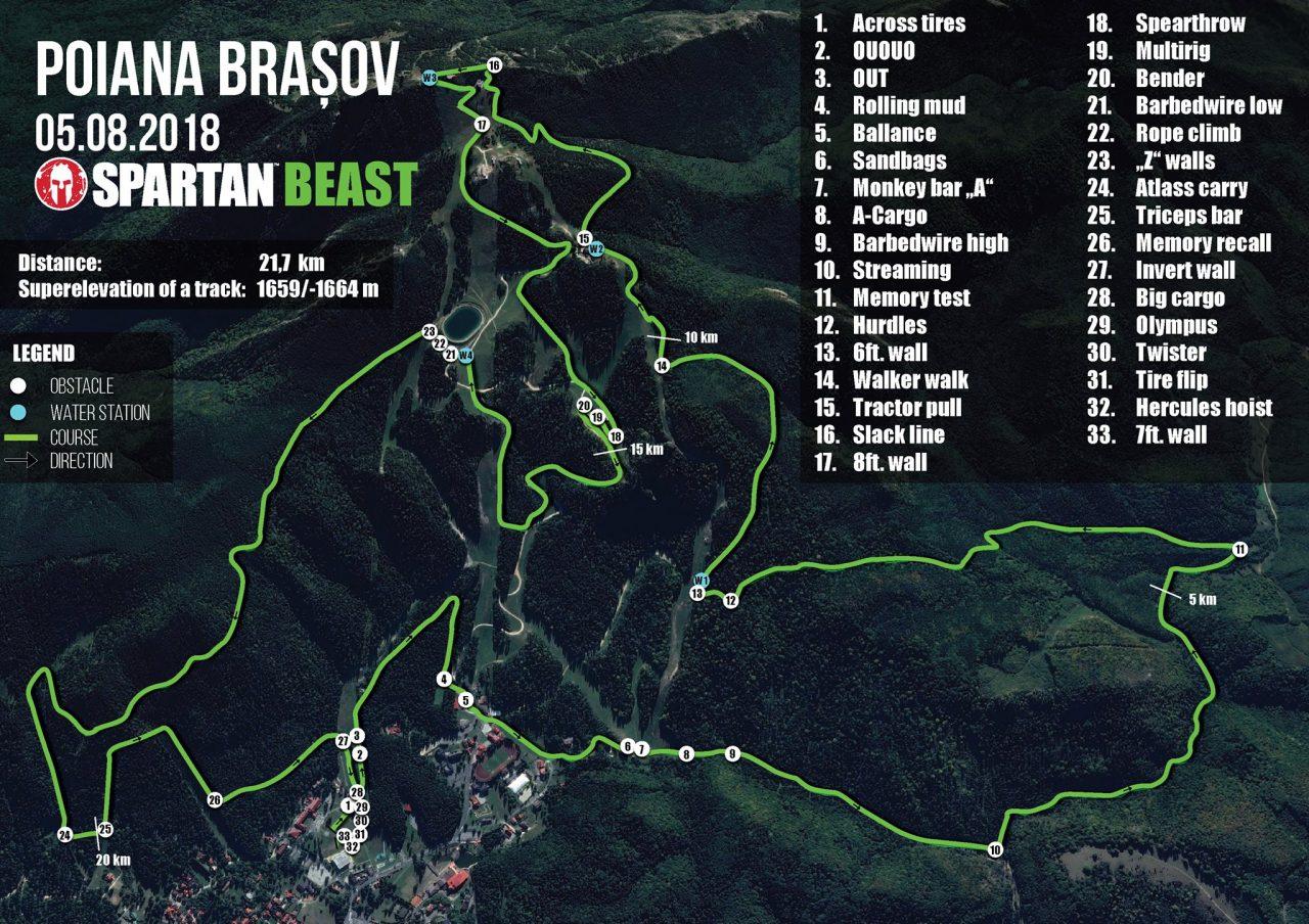 Plan Beast